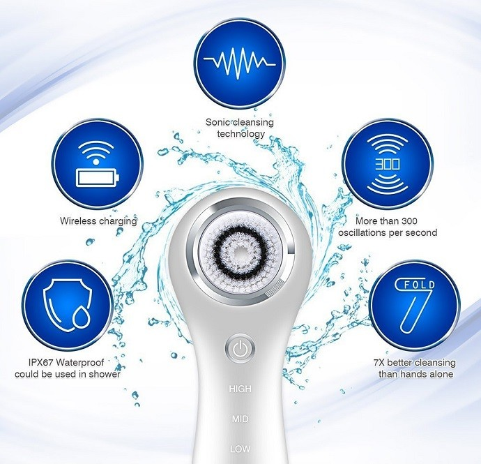 Best Electric Face Cleansing Brushes Wow 2020 Reviews
