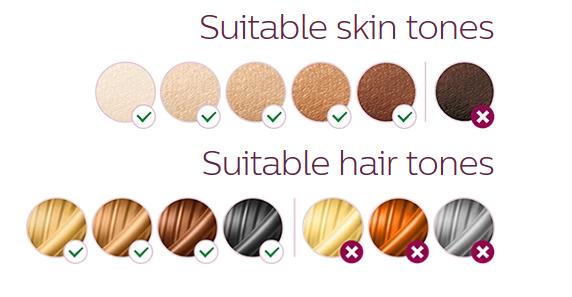 Sheer Elegance IPL hair removal tool diagram